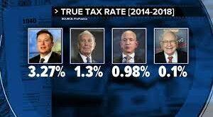 true tax rate